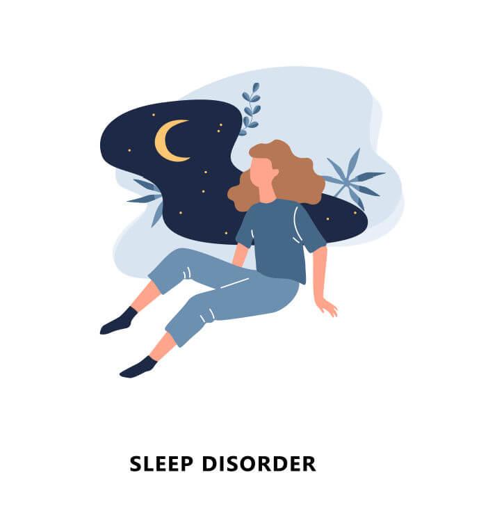 不眠症の患者